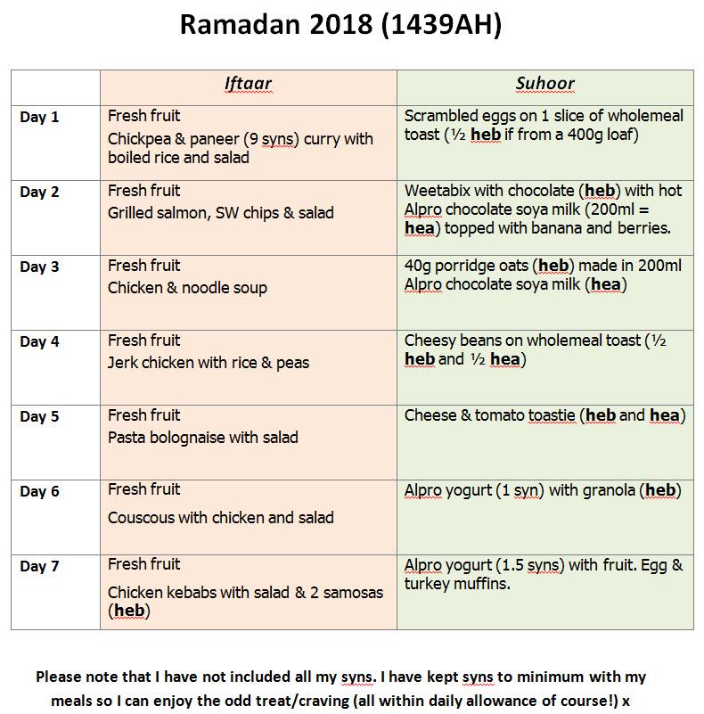 Ramadan 2018 Meal Planner