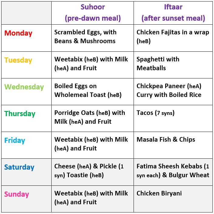 Ramadan 2019 Meal Planner