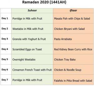 Ramadan 2020 Planner Week1